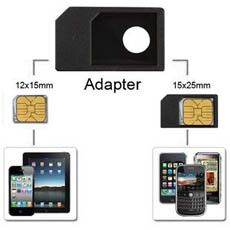 3-in-1 Nano Sim Card Adaptor Kit ( Must have item for iPhone 5 owners)