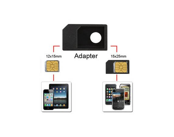 sim card size for iphone 6 iphone 6 sim card size prepaidzero usa prepaid sim cards home sim. Black Bedroom Furniture Sets. Home Design Ideas